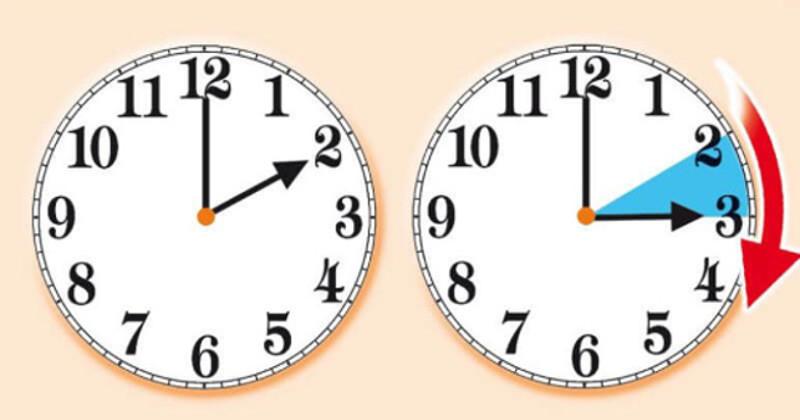 Lancette in avanti nella notte tra sabato e domenica